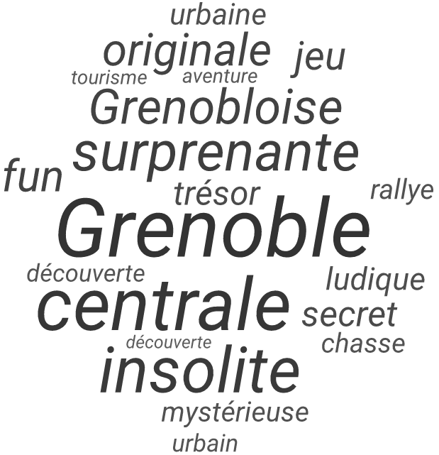 nuage de mots Grenoble