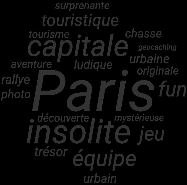 nuage de mots Game of Rhône